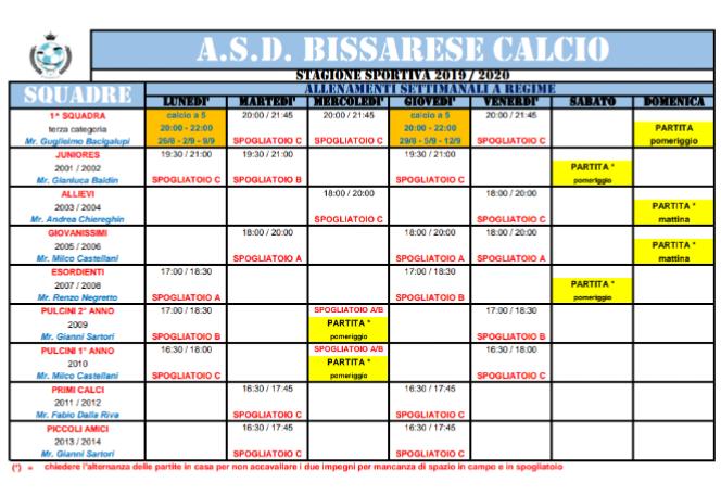 Il programma degli allenamenti per la stagione 19/20